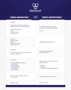 Infographic Video Marketing vs Advertising