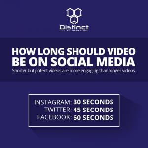 Length of social media videos